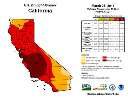 California Drought Update | Sustain Our Earth | Scoop.it