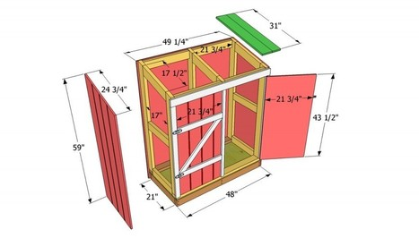How to build a tool shed   HowToSpecialist - How to Build, Step by Step DIY Plans   Shed   Scoop.it