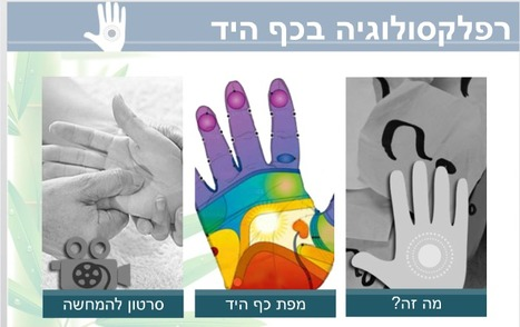 Hand reflexology self training | e-learning all about | Scoop.it