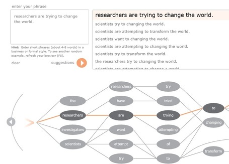 Visually Find a Better Way To Say It: The Contextual Thesaurus | SM | Scoop.it