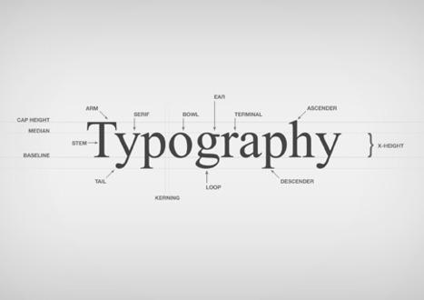 L'importance de la typographie   Design Graphique   Scoop.it