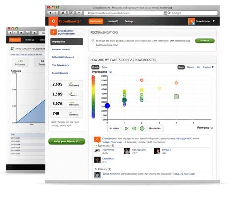 Crowdbooster: Social Media Marketing Analytics and Optimization | Visualisatie-tools Social Media | Scoop.it