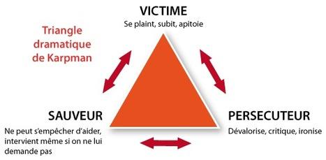 Le triangle dramatique de Karpman au cinéma | E-learning (Cattiaut, Renaux, Willot) | Scoop.it