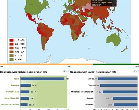 Knoema. Moteur de recherche d'infographies. | Web et reseaux sociaux | Scoop.it