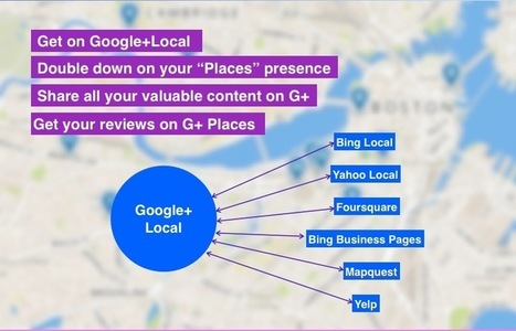 Seven Essential Resources for Getting Your Google+ Business Marketing On in 2013 | sustainability topics | Scoop.it