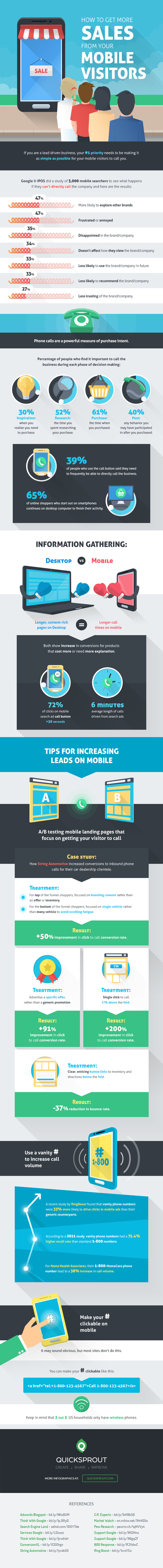 How to Get More Sales From Your Mobile Visitors | The Perfect Storm Team Mobile | Scoop.it