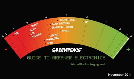 Guide to Greener Electronics | The Great Transition | Scoop.it