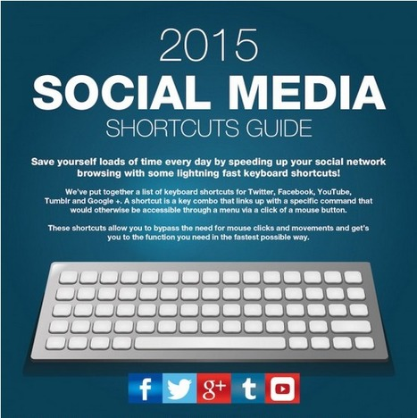 Guide des Raccourcis Clavier pour les Médias Sociaux | Le site www.clicalsace.com | Scoop.it