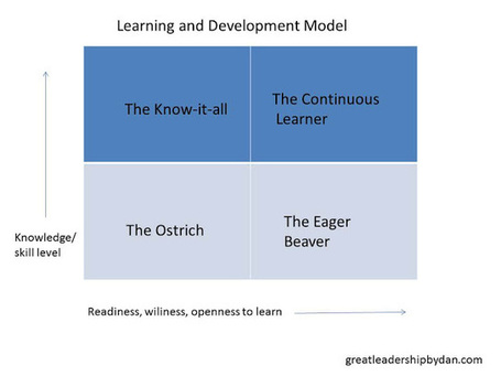 Great Leadership: The Great Leadership Learning Matrix | Beautiful organizations | Scoop.it