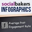 [Infographic] Social Media Marketing Is Not Just About 1 Metric! | Reading Pool | Scoop.it