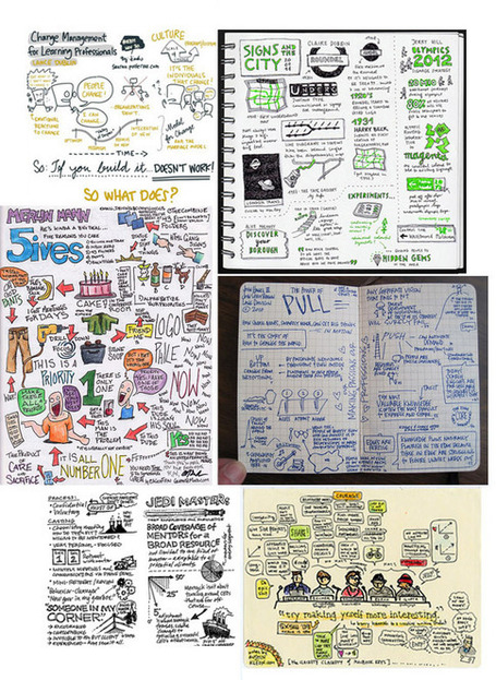 The Sketchnote Revolution | 6-Traits Resources | Scoop.it