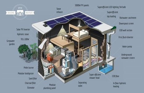 Open-Source Toolkit Aims to Make Home Building Cheap, Easy and Green | Du système D au collaboratif | Scoop.it