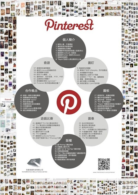 Pinterest Marketing Services - Social Media Marketing of Pinterest | Something to know | Scoop.it