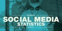 11 chiffres étonnants  sur les réseaux sociaux en 2013 | Initia3 - Conseils numériques TPE - PME | Scoop.it
