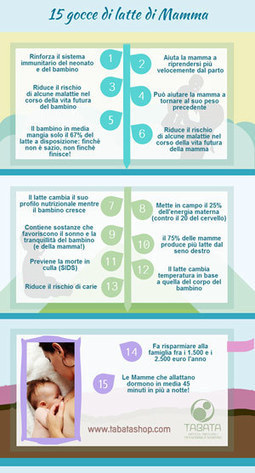15 gocce di latte di mamma [INFOGRAFICA] - Casa Tabata | Maternità EcoNaturale | Scoop.it