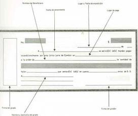DERECHO MERCANTIL: Documentos Mercantiles y su importancia | TECNICAS SECRETARIALES | Scoop.it