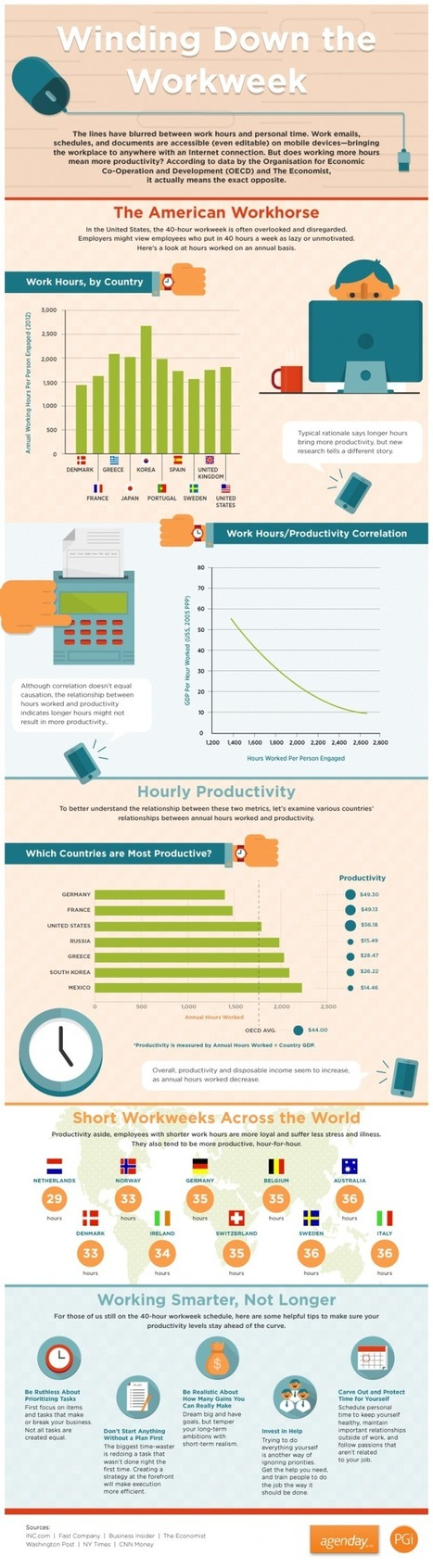 The Case for Shorter Workweeks [INFOGRAPHIC] | Things for you | Scoop.it