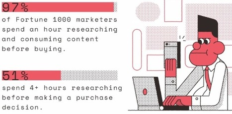 How to Earn Your Audience Through Content Marketing - Insights | Writing about Life in the digital age | Scoop.it