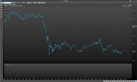 A cause de la Chine et de la Grèce, le Cac 40 accuse sa plus mauvaise semaine de l année | Directeur Financier | Scoop.it