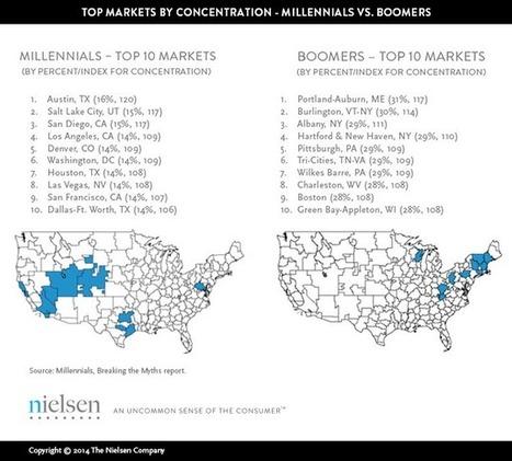 Millennials Prefer Cities to Suburbs, Subways to Driveways | Millennials | Scoop.it