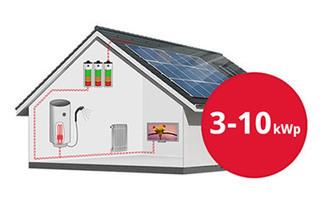 Doporučené fotovoltaické systémy | Geodetické práce | Scoop.it