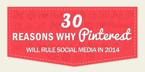 30 Reasons – Pinterest Will Rule in 2014 (Infographic) | Social Media and Web Infographics hh | Scoop.it