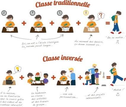 La classe inversée un site ressource de Florent Berthet - Innovation Pédagogique | classe inversée, TBI TNI, pédagogie | Scoop.it