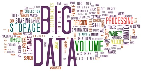 L'Afnor publie son livre blanc sur le Big Data | Intelligence économique & Innovation | Scoop.it