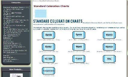 Precision Teaching Hub and Wiki / FAQs--about the Standard Celeration Chart | SAFMEDS | Scoop.it