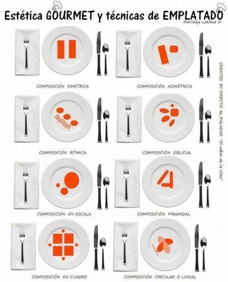 Quelles photos génèrent de l'engagement sur Facebook ? | tendances food | Scoop.it