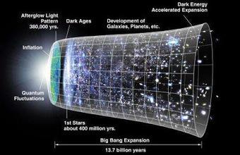 No Big Bang? Quantum equation predicts universe has no beginning - Top Daily Events | Entretien SBNC - Nettoyage Commercial | Scoop.it