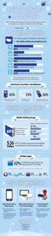 Mobile HolidayMarketing | Infographics 101 | Scoop.it
