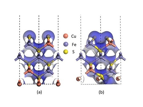 The Influence of Impurity Monovalent Cations Adsorption on Reconstructed Chalcopyrite (001)-S Surface in Leaching Process   Mineralogy, Geochemistry, Mineral Surfaces & Nanogeoscience   Scoop.it