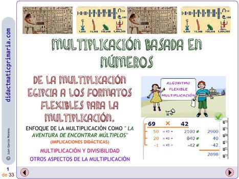 didactmaticprimaria: Multiplicación basada en números | DidácTICa_MatemáTICas. Revista Digital | Scoop.it