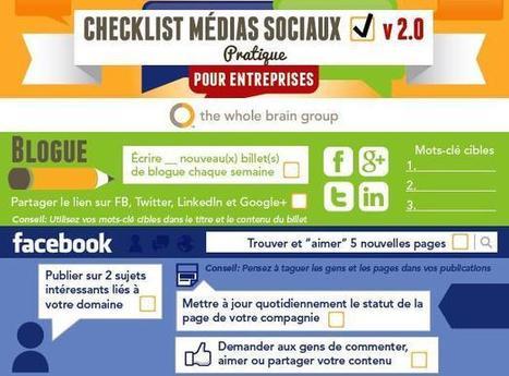 NetPublic » Check-list réseaux sociaux pour les entreprises et les organisations | Médias & réseaux sociaux | Scoop.it