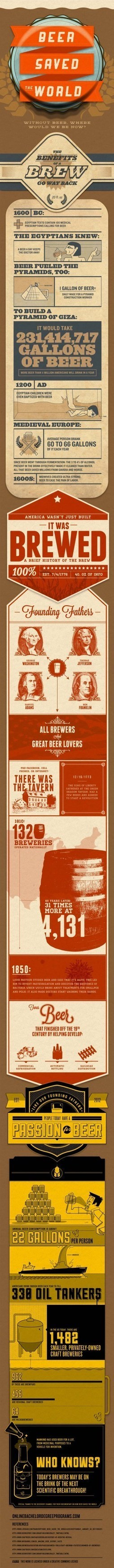 [INFOGRAPHIC] Beer Saved The World | INFOGRAPHICS | Scoop.it