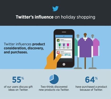 Le conseil sur Twitter influence l'acte d'achat en magasin | Be Marketing 3.0 | Scoop.it