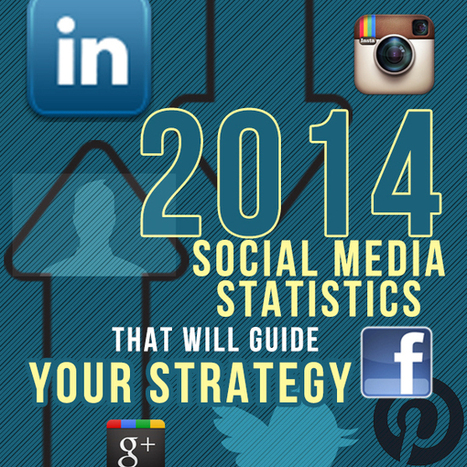 2014 Social Media Statistics That Will Guide Your Strategy | Social media statistics 2013-2014 | Scoop.it