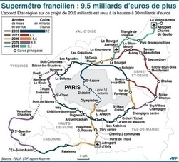 Le Grand Paris face et ses millions de tonnes de déchets | Toxique, soyons vigilant ! | Scoop.it