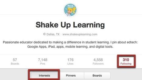 Teacher's Guide to Pinterest - Part 2: 25 Interests for Teachers to Follow on Pinterest | Education Matters | Scoop.it