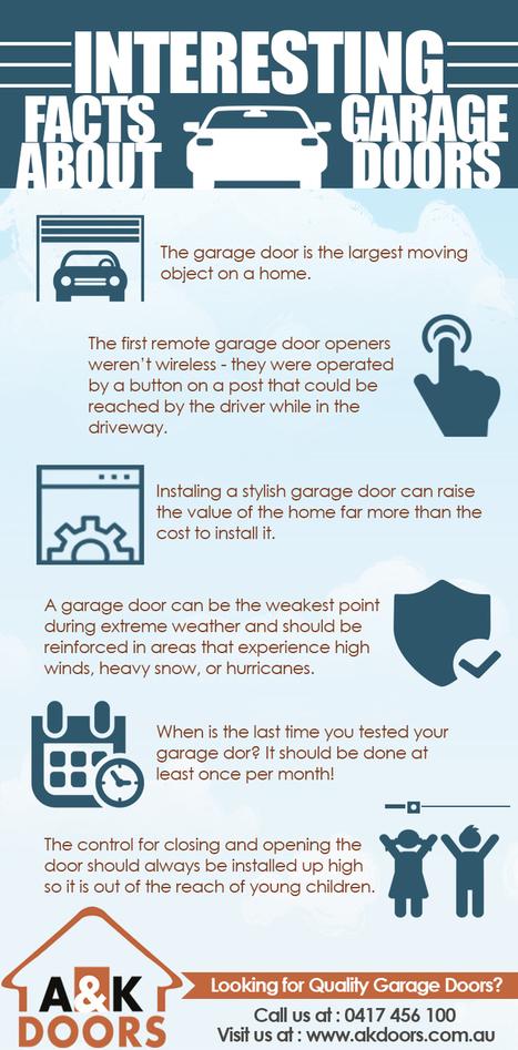 Facts About Garage Doors | Garage Doors Sydney | Scoop.it