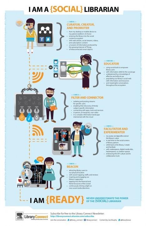 """Materiales de """"La biblioteca universitaria en la web social: ¿Qué opinan los usuarios?""""   Información, comunicación y TIC   Scoop.it"""