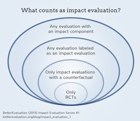 Impact evaluation: challenges to address | Better Evaluation | Monitoring capacity development | Scoop.it