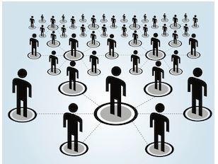 Social Business Needs Social Management | Business Transformation | Scoop.it