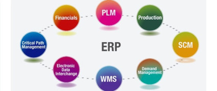 Replace Your Backend Into ERP Platform With The Help of Online ERP Software Company | ERP Software Company | Scoop.it