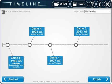 Free Technology for Teachers: Read Write Think Timeline - A Timeline Tool for Almost All Devices | Educational Technology | Scoop.it