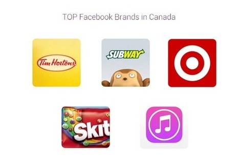 Visualistan: Top 5 Facebook Brands In Canada [Infographic] | Social Media | Scoop.it