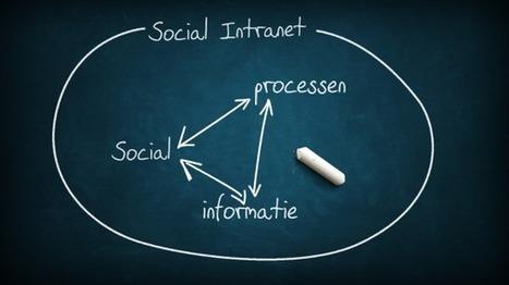 Een sociaal intranet dat werkt: tips voor collectiviteit & implementatie - Frankwatching | Social intranet | Scoop.it