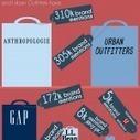 Top Pinterest Fashion Retail Brands - Infographic by PinLeague | Pinterest | Scoop.it