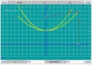 Portal do Professor - Função Quadrática e Suas Aplicações | Aulas no Portal do Professor | Scoop.it